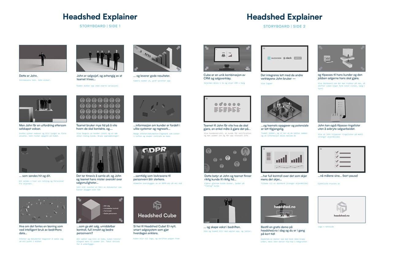 Headshed Storyboard